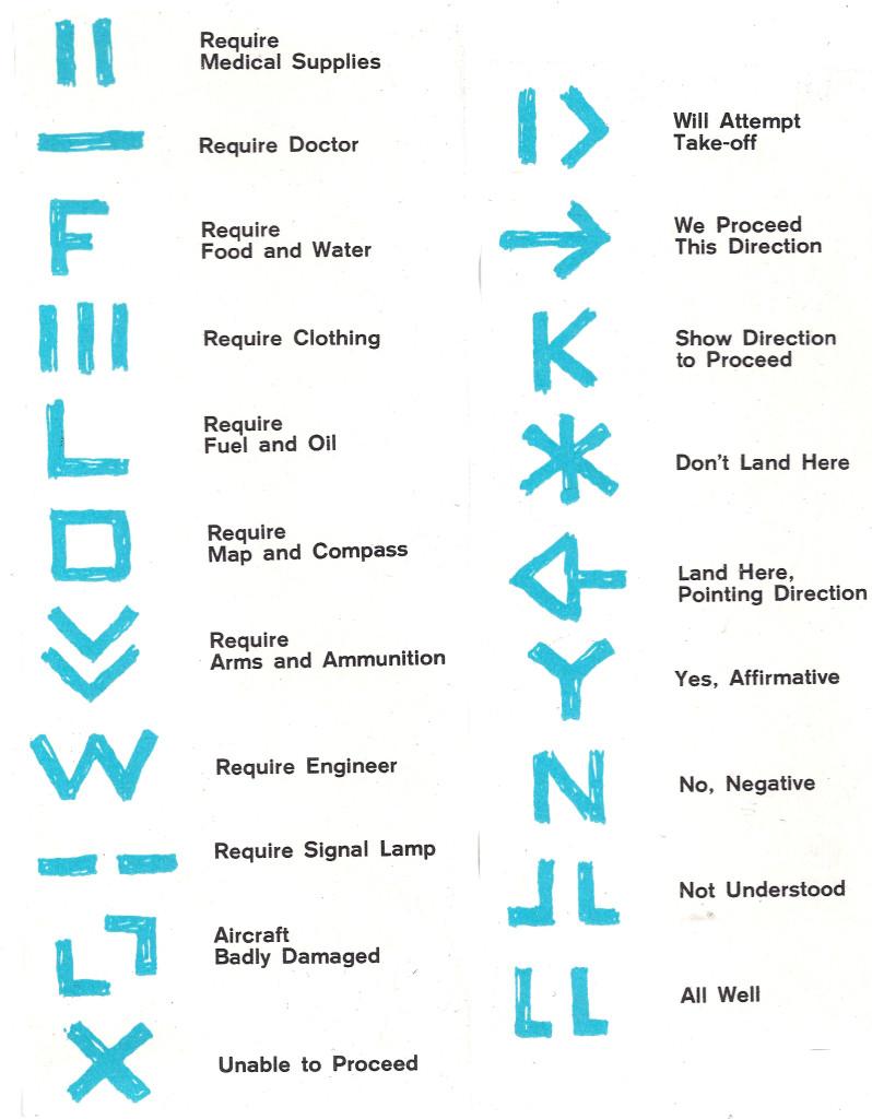 arctic symbols