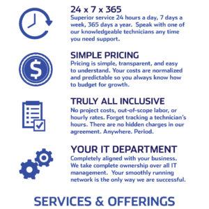 Phoenix Technology Solutions Banner (1)